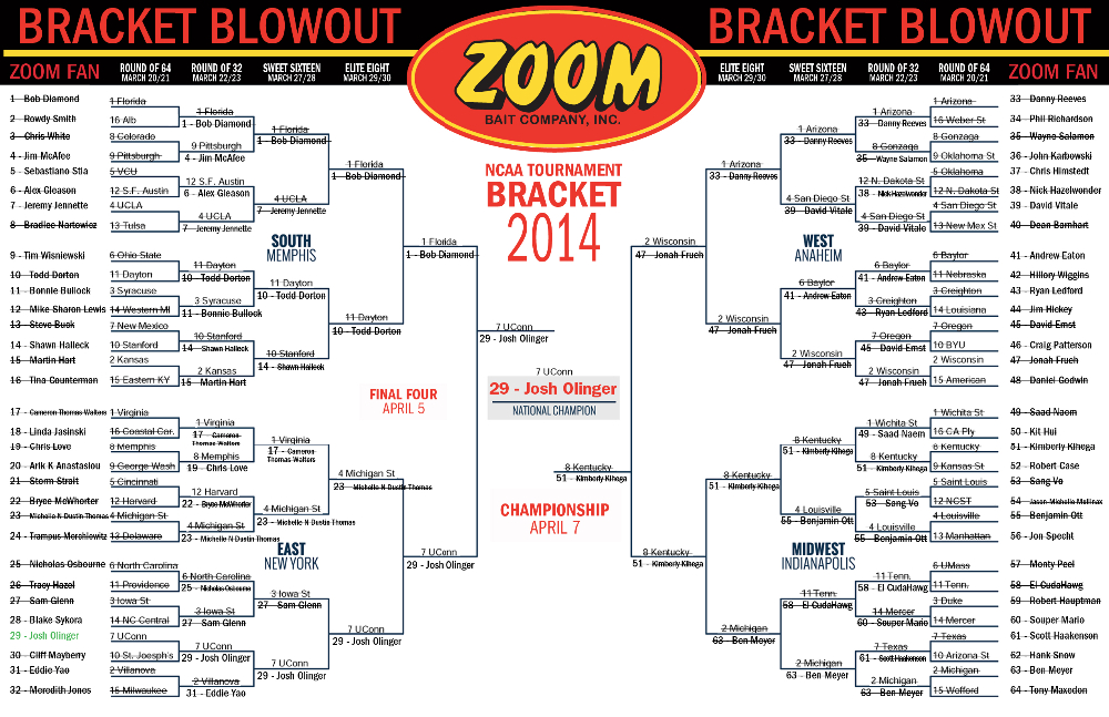 zoom-bracket_end